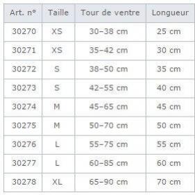 Imperméable Lorient