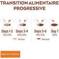 NATURE'S VARIETY Selected Chien Junior au poulet élevé en plein air désossé sans céréales