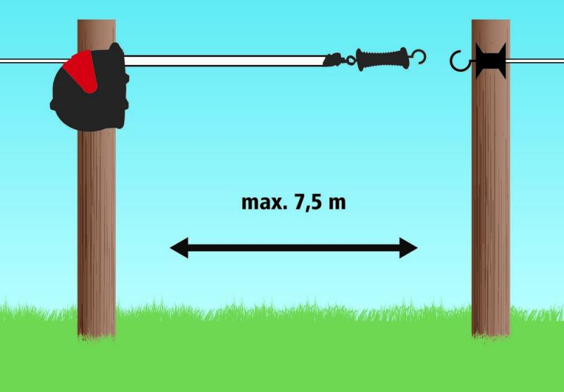 KERBL Flexigate système de fermeture avec ruban AKO 7.5m