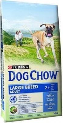 DOG CHOW ADULTE für große Hunde mit Pute