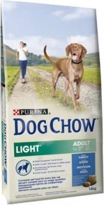 DOG CHOW LIGHT CON PAVO
