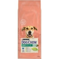 DOG CHOW Light mit Pute