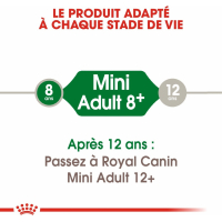Royal Canin Mini Adult 8 ans et plus