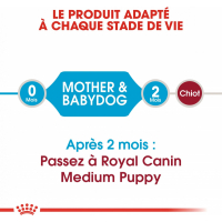 Royal Canin Medium Starter Mother & Baby
