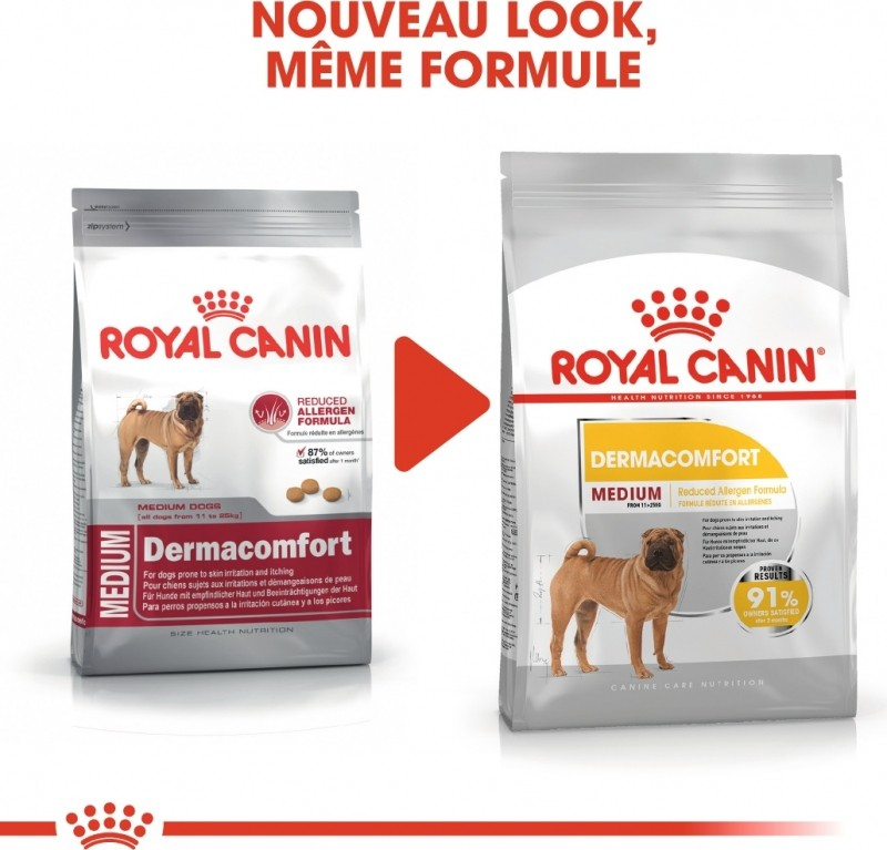 Royal Canin Medium Adult Dermacomfort