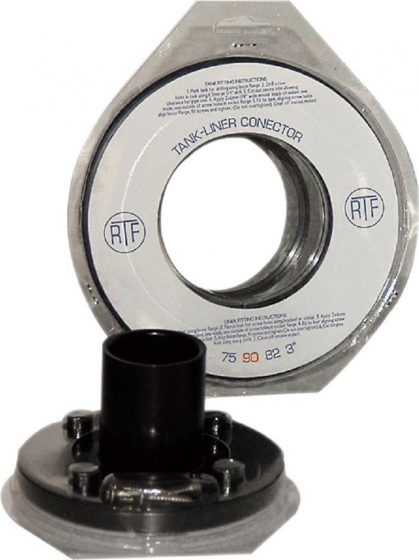 Connettore professionale coperchio / vassoio per collegamento da Ø40 a 110mm