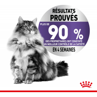 Royal Canin Adult Appetite Control Care Sterilised