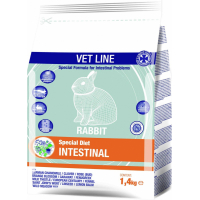 Cunipic Vetline Lapin Intestinal