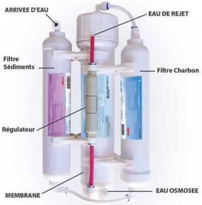 Osmoseur KBO - prêt à l'emploi
