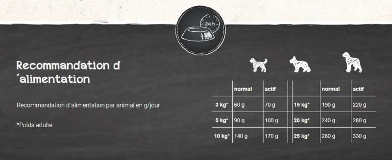 Belcando Finest GF Agneau pour chien sensible de petite et moyenne race