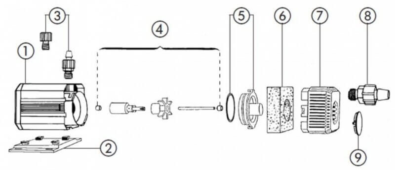 Pompe universelle - Universal 1048 600 L/h_1