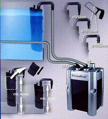 aspirateur de surface topclean ii pour filtres externes filtre externe