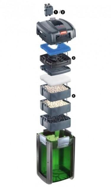 Filtre externe eheim professionel 3 2075 filtre externe for Pompe externe aquarium