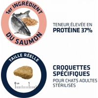 Advance Sterilized Sensitive au Saumon pour Chat Adulte Stérilisé Sensible