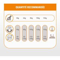 IAMS Adult Sterilised Overweight pour Chat Stérilisé ou en Surpoids