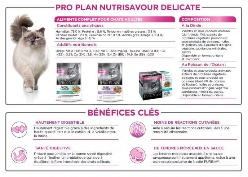 Purina Pro Plan Nutrisavour Delicate Fish_4