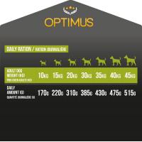 OPTIMUS Sensitive Digestion Agneau & Riz