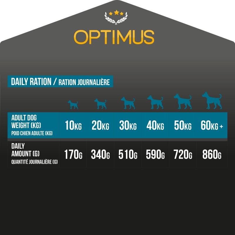OPTIMUS Adult Complete pour Chien de Moyenne et Grande taille