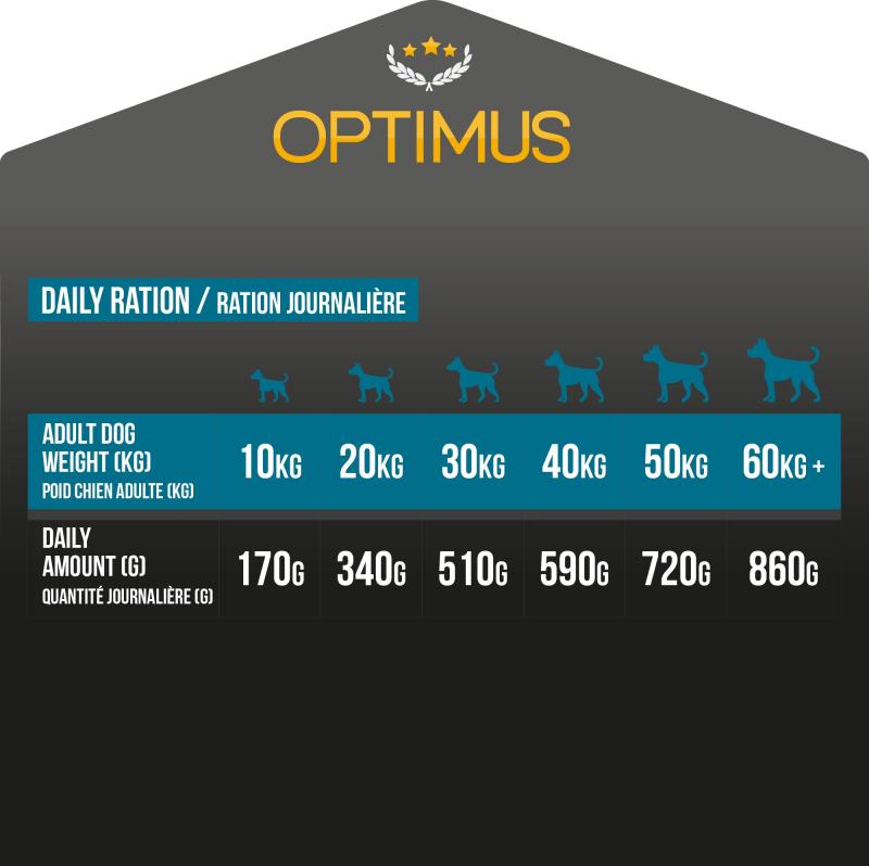 OPTIMUS Adult Complete pour Chien