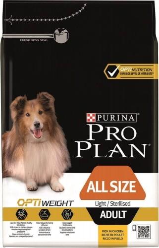 Purina Pro Plan Dog Food Sizes