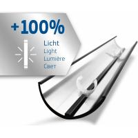 Juwel HiFlex Réflecteurs pour tube T5 et T8
