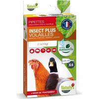 Antiparasiten Pipette für Geflügel