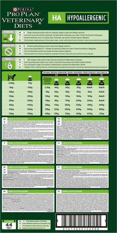 Pro Plan Veterinary Diets HA Hypoallergenic