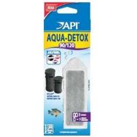 Aqua detox Rena