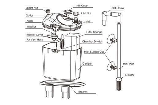 External filter compact ECF 200_2