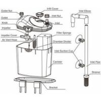 Außenfilter compact WATSEA EFC 200