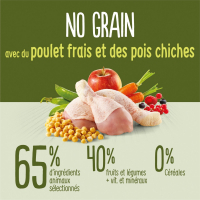 TRUE INSTINCT Sans Céréales Medium Maxi Adult Poulet