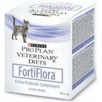 Complément alimentaire chat