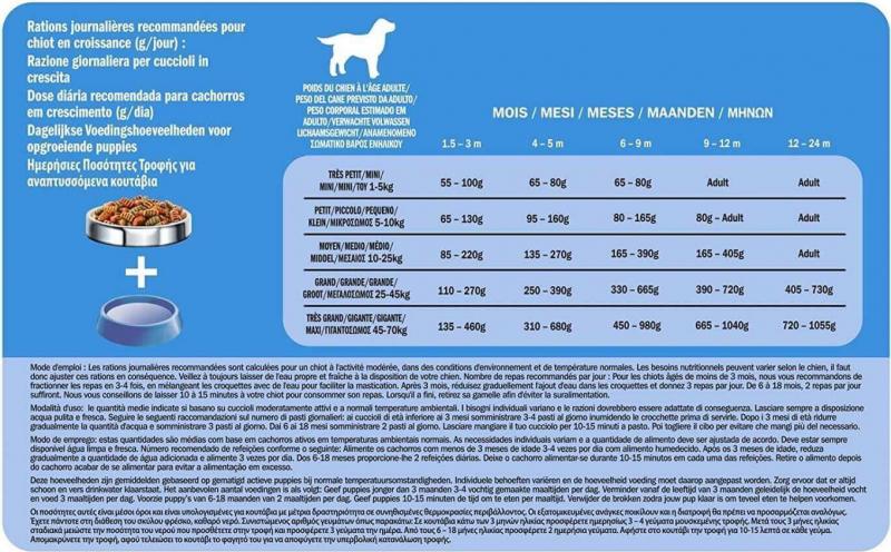 Friskies Vitafit Junior Poulet, légumes et lait