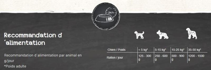 Belcando Sachets Fraîcheur Finest Selection - 5 saveurs au choix