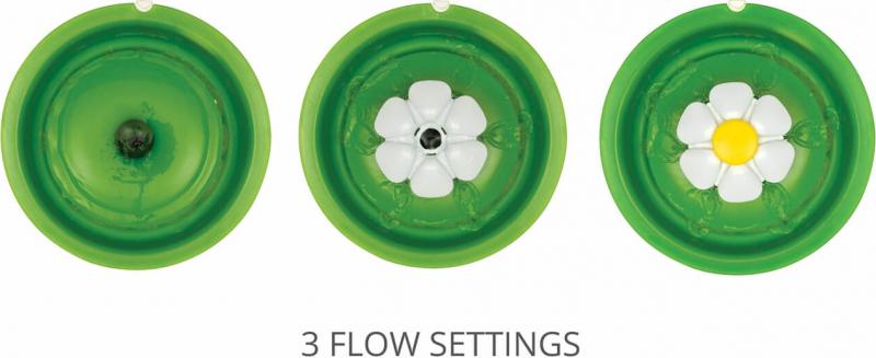 Fontaine Catit Senses 2.0 à Fleur 3L pour chat