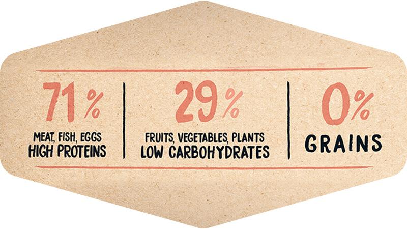 ownat grain free riche proteines