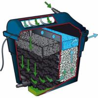 UBBINK FiltraClear PlusSet Filtre + UV + Bomba + Tubo para lago