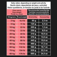 ARQUIVET Adult Grain Free Sans Céréales Saumon, Thon & Légumes pour Chien Adulte