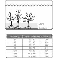 Tropica Substrate Terra nutritiva para aquário
