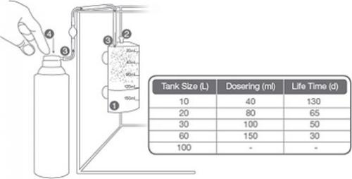Tropica CO2 System 60 pour aquarium jusqu'à 60L