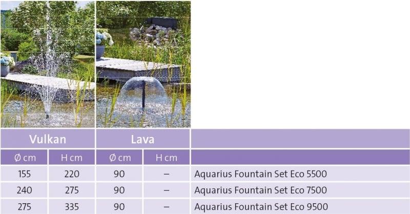 Oase Aquarius Springbrunnen Set Eco Hochleistungswasserpumpe