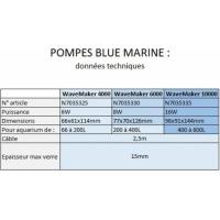 Blue Marine WaveMaker Pompe de circulation pour aquarium récifal, 3 modèles