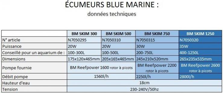 Blue Marine Ecumeur décantation 300L