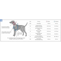 Harnais pour chien Trixie Premium H Corail