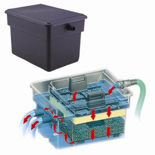 Filtre pour bassin powerflo laguna filtre bassin for Pompe pour bassin poisson