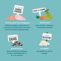 Edgard & Cooper Dinde et Poulet frais Biologique Sans Céréales pour Chien Adulte