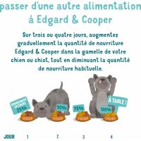 Edgard & Cooper Barquette Fabuleux Canard et Poulet frais pour Chiot