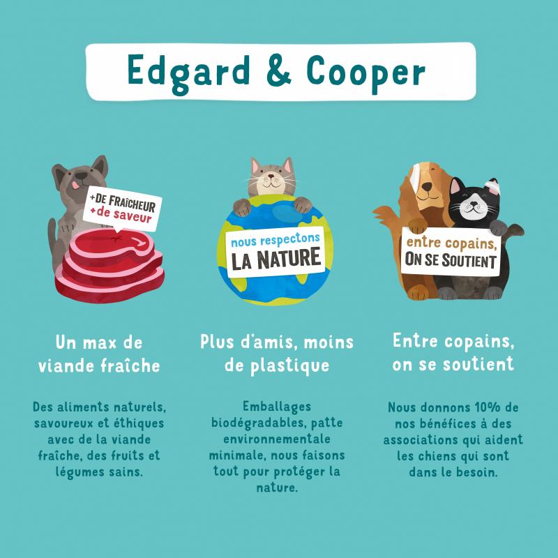 Edgard & Cooper Gourmandise Agneau frais