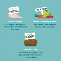 Edgard & Cooper Barre Protéinée Poulet frais Sans Céréales