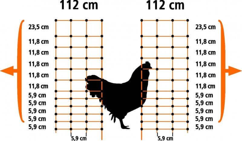 Filet pour poules non électrifiable double pointes